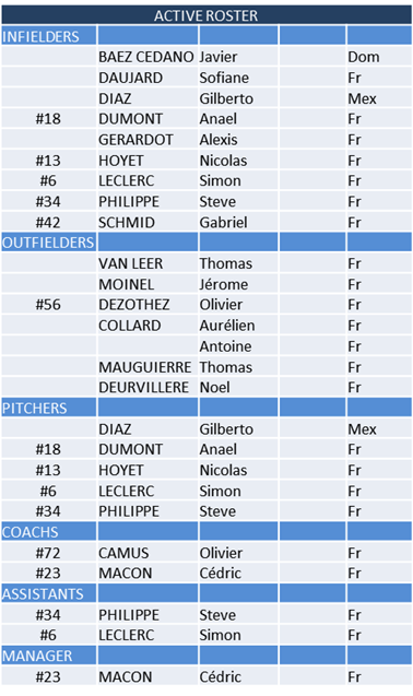 active roster reims baseball